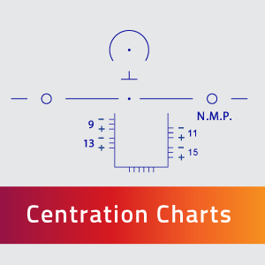Centration Chart WEB